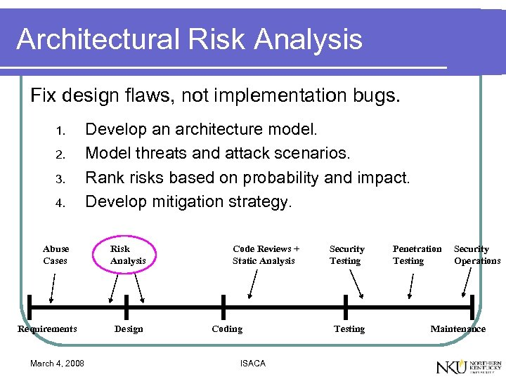 Architectural Risk Analysis Fix design flaws, not implementation bugs. 1. 2. 3. 4. Abuse