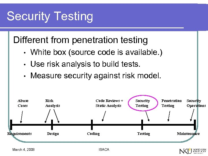 Security Testing Different from penetration testing • • • White box (source code is