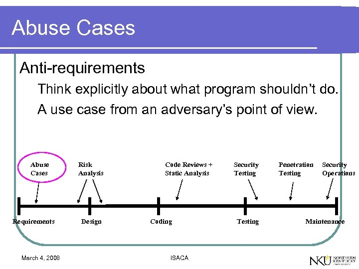 Abuse Cases Anti-requirements Think explicitly about what program shouldn't do. A use case from