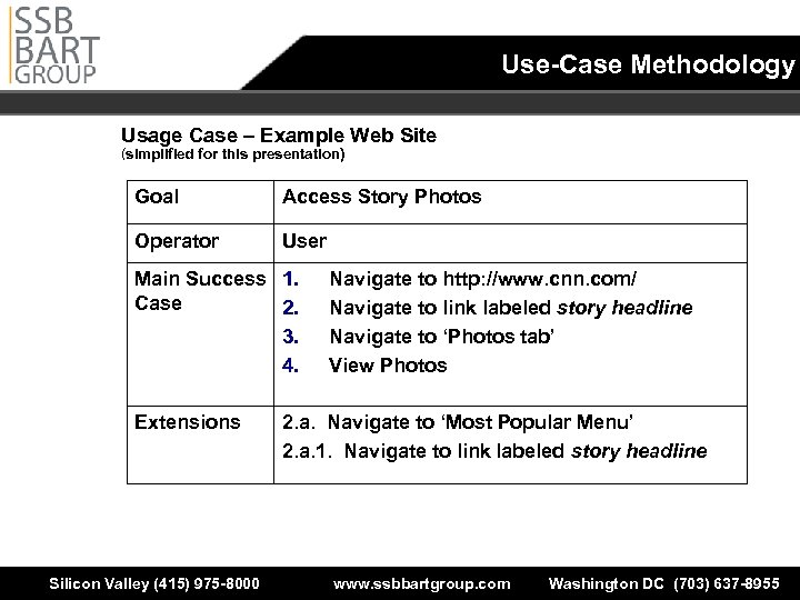 Use-Case Methodology Usage Case – Example Web Site (simplified for this presentation) Goal Access