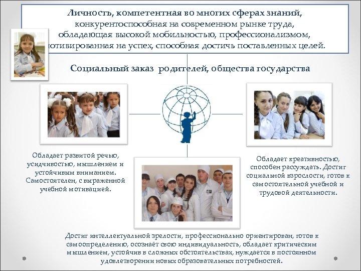 Личность, компетентная во многих сферах знаний, конкурентоспособная на современном рынке труда, обладающая высокой мобильностью,
