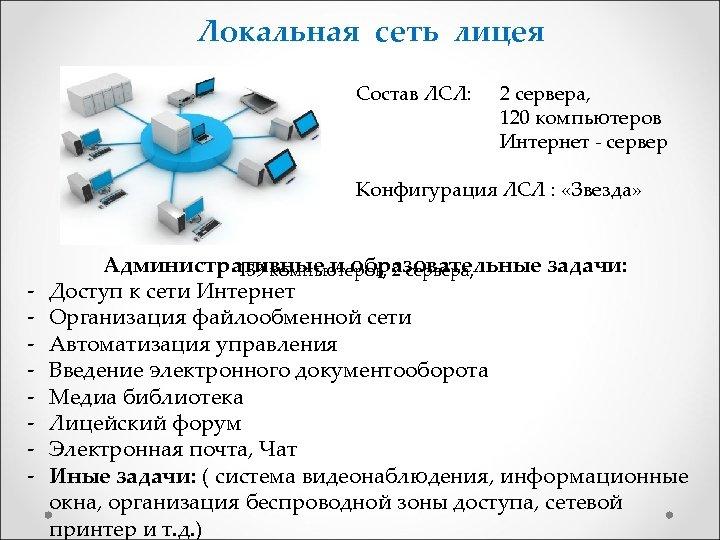 Локальная сеть лицея Состав ЛСЛ: 2 сервера, 120 компьютеров Интернет - сервер Конфигурация ЛСЛ
