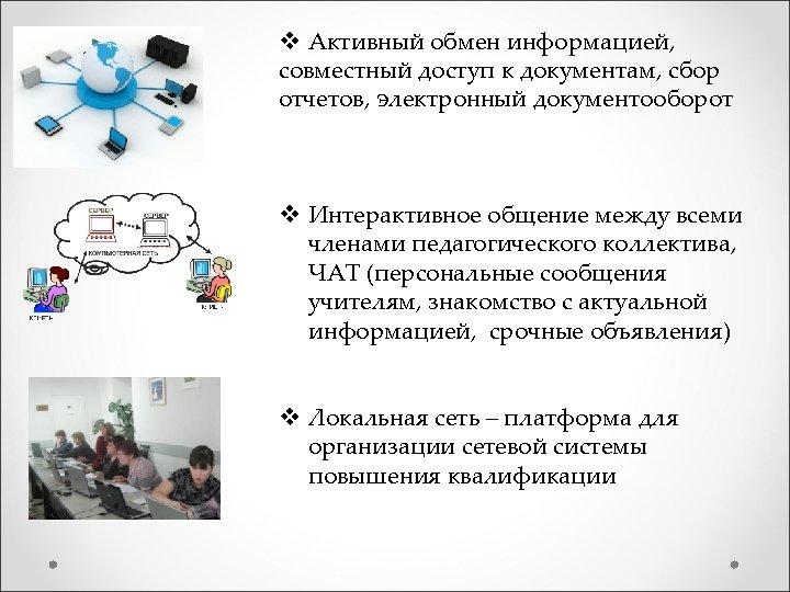 v Активный обмен информацией, совместный доступ к документам, сбор отчетов, электронный документооборот v Интерактивное