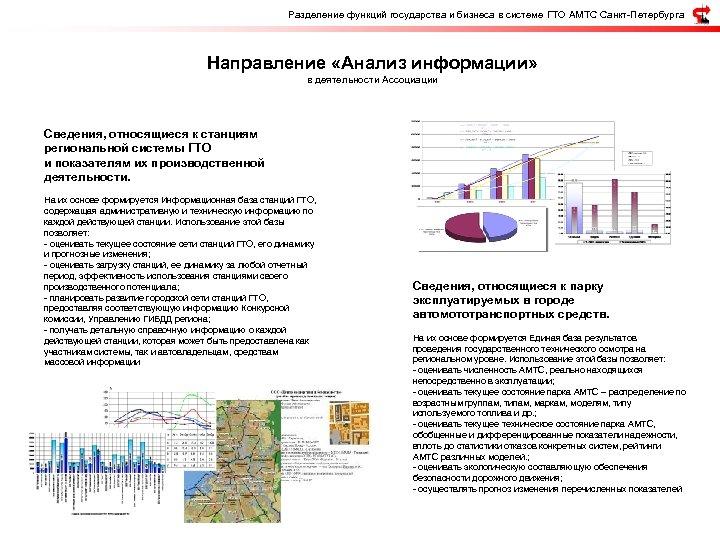Разделение функций государства и бизнеса в системе ГТО АМТС Санкт-Петербурга Направление «Анализ информации» в