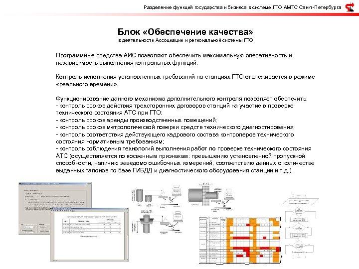 Разделение функций государства и бизнеса в системе ГТО АМТС Санкт-Петербурга Блок «Обеспечение качества» в