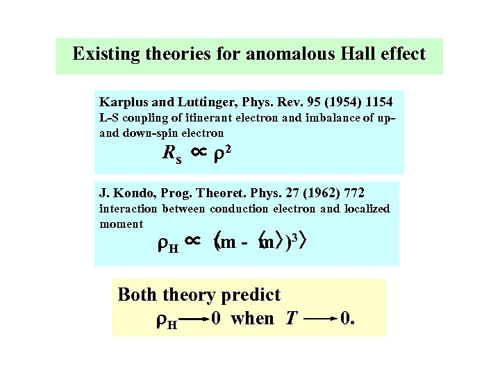 Existing theories for anomalous Hall effect Karplus and Luttinger, Phys. Rev. 95 (1954) 1154