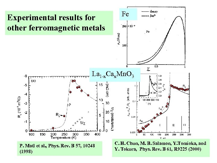 Experimental results for other ferromagnetic metals Fe La 1 -x. Cax. Mn. O 3