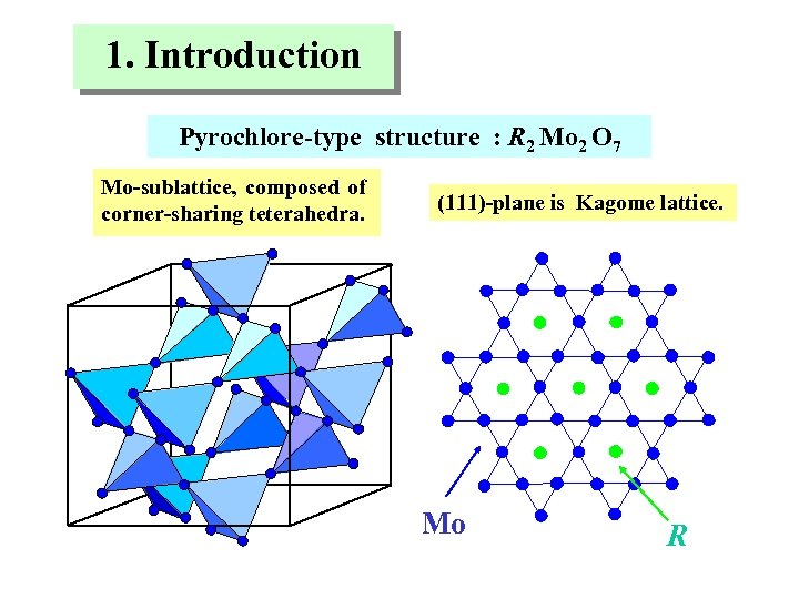 1. Introduction Pyrochlore-type structure : R 2 Mo 2 O 7 Mo-sublattice, composed of