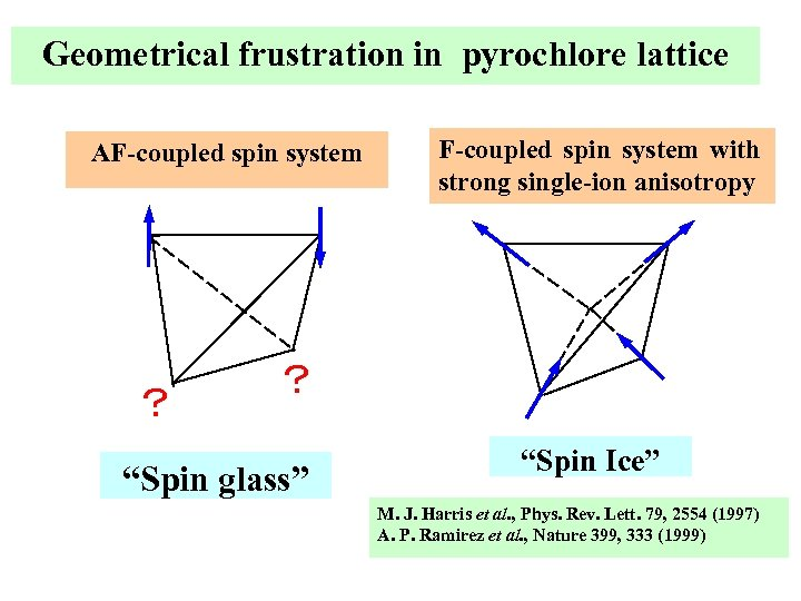 Geometrical frustration in pyrochlore lattice AF-coupled spin system ? F-coupled spin system with strong