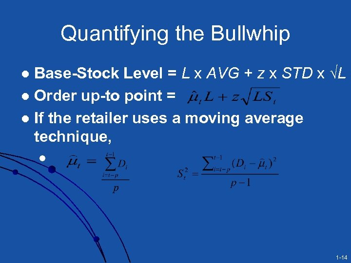 Quantifying the Bullwhip Base-Stock Level = L x AVG + z x STD x