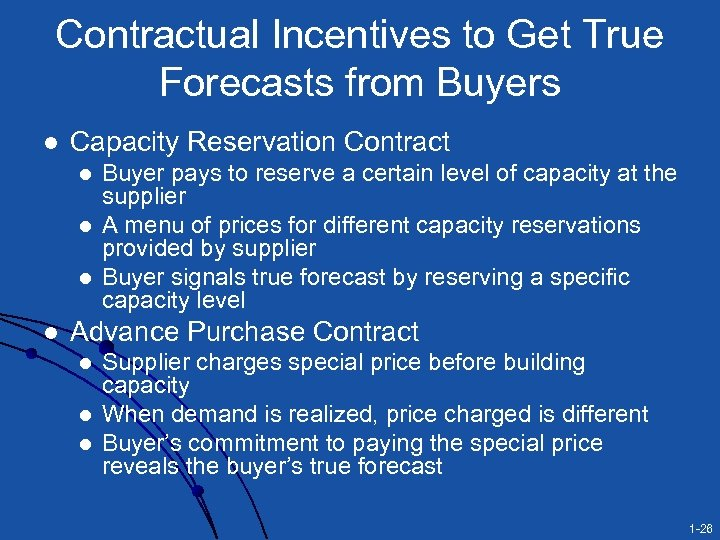 Contractual Incentives to Get True Forecasts from Buyers l Capacity Reservation Contract l l