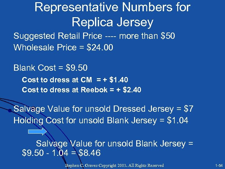 Representative Numbers for Replica Jersey Suggested Retail Price ---- more than $50 Wholesale Price