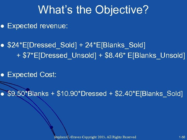 What's the Objective? l Expected revenue: l $24*E[Dressed_Sold] + 24*E[Blanks_Sold] + $7*E[Dressed_Unsold] + $8.