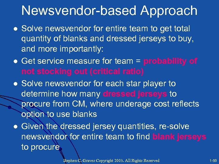 Newsvendor-based Approach l l Solve newsvendor for entire team to get total quantity of