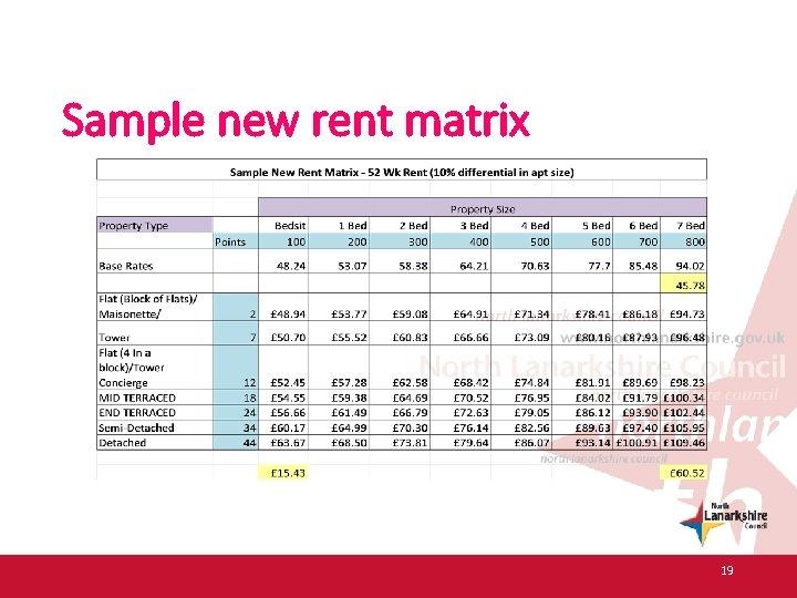 Sample new rent matrix 19