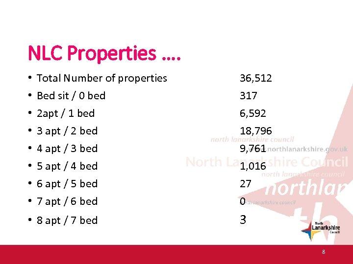 NLC Properties …. • • Total Number of properties Bed sit / 0 bed