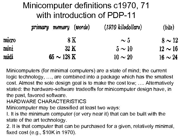 Minicomputer definitions c 1970, 71 with introduction of PDP-11 Minicomputers (for minimal computers) are