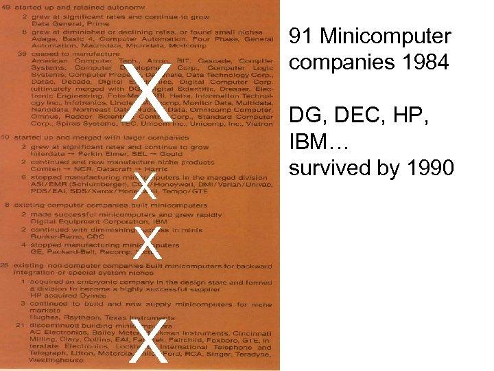X X 91 Minicomputer companies 1984 DG, DEC, HP, IBM… survived by 1990