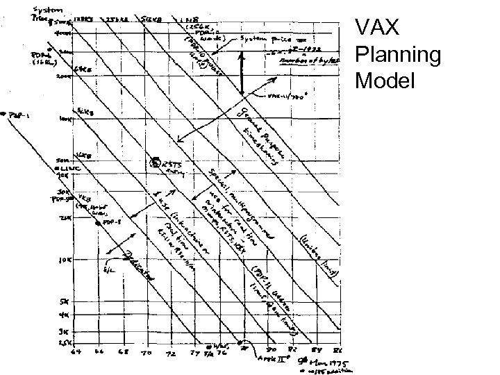 VAX Planning Model