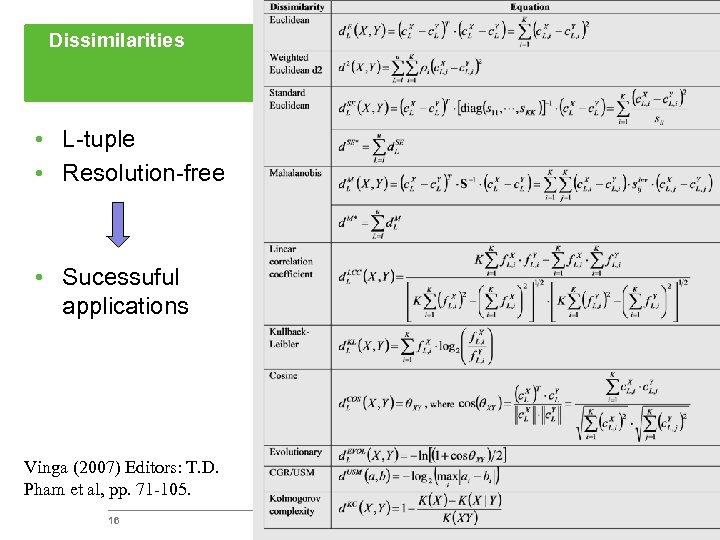 Dissimilarities • L-tuple • Resolution-free • Sucessuful applications Vinga (2007) Editors: T. D. Pham