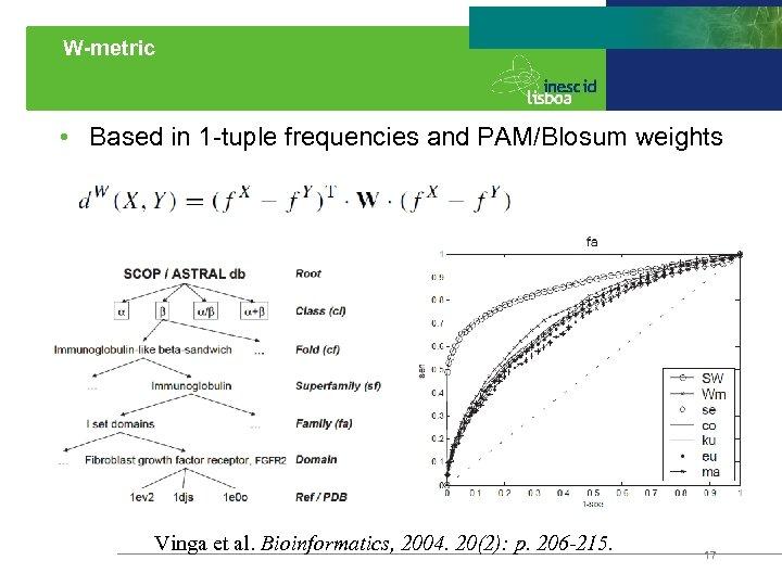 W-metric • Based in 1 -tuple frequencies and PAM/Blosum weights Vinga et al. Bioinformatics,