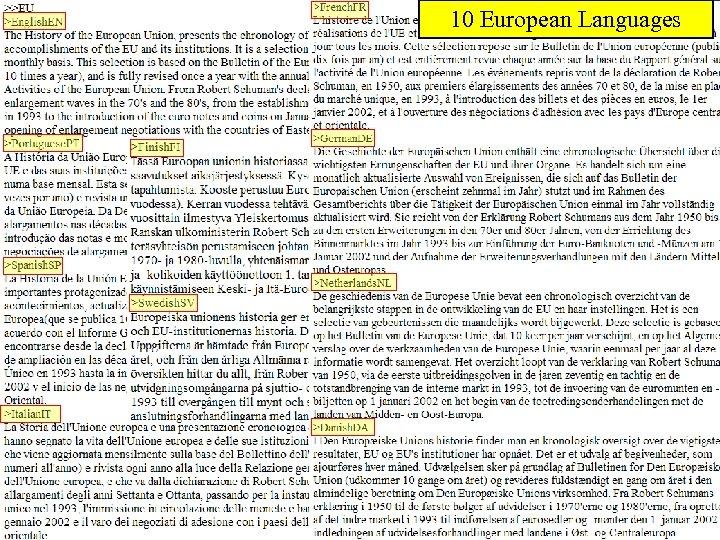 10 European Languages