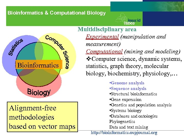 Bioinformatics & Computational Biology Bioinformatics Alignment-free methodologies based on vector maps Multidisciplinary area Experimental