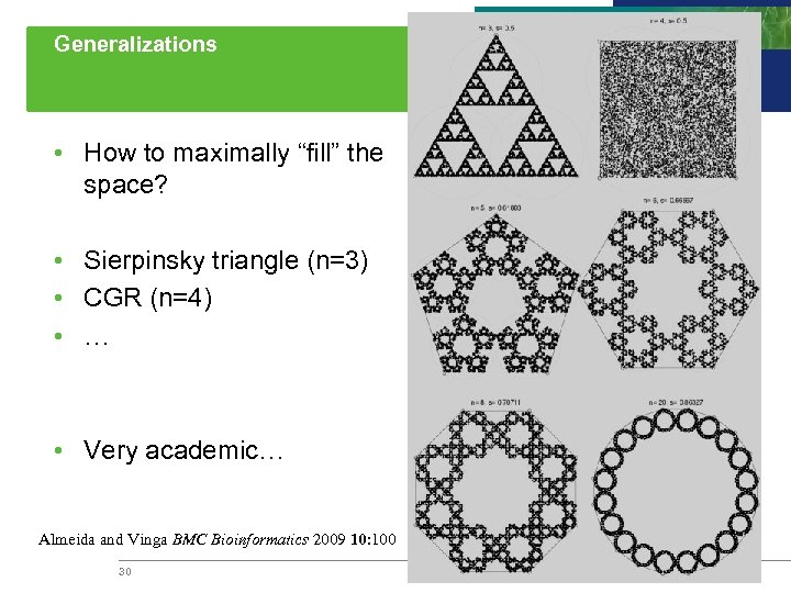 "Generalizations • How to maximally ""fill"" the space? • Sierpinsky triangle (n=3) • CGR"