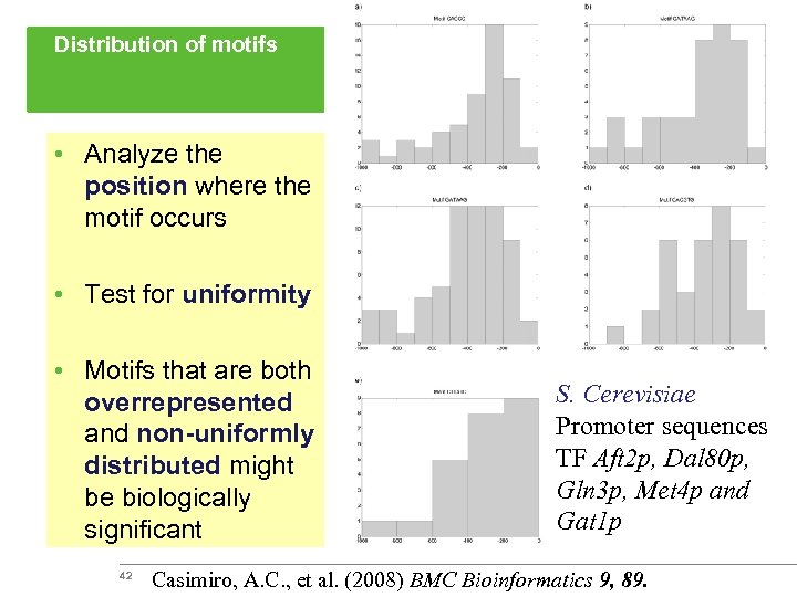Distribution of motifs • Analyze the position where the motif occurs • Test for