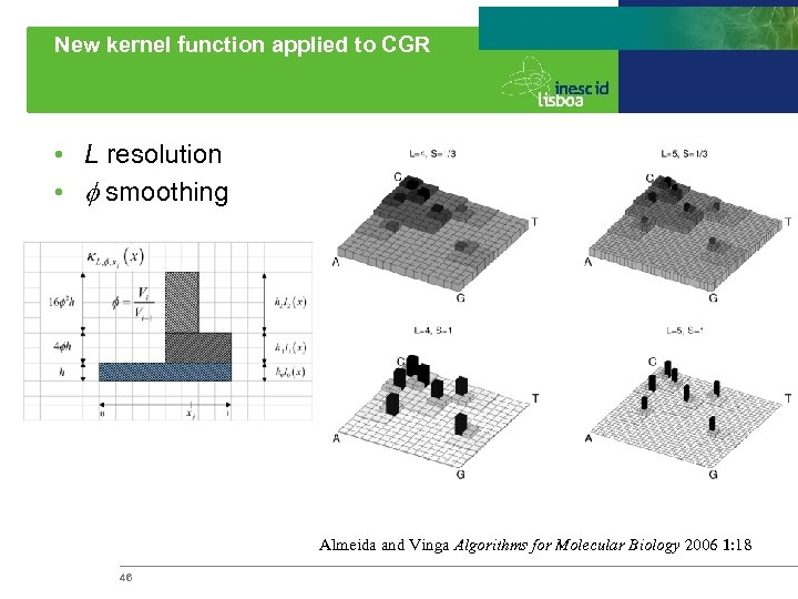 New kernel function applied to CGR • L resolution • f smoothing Almeida and