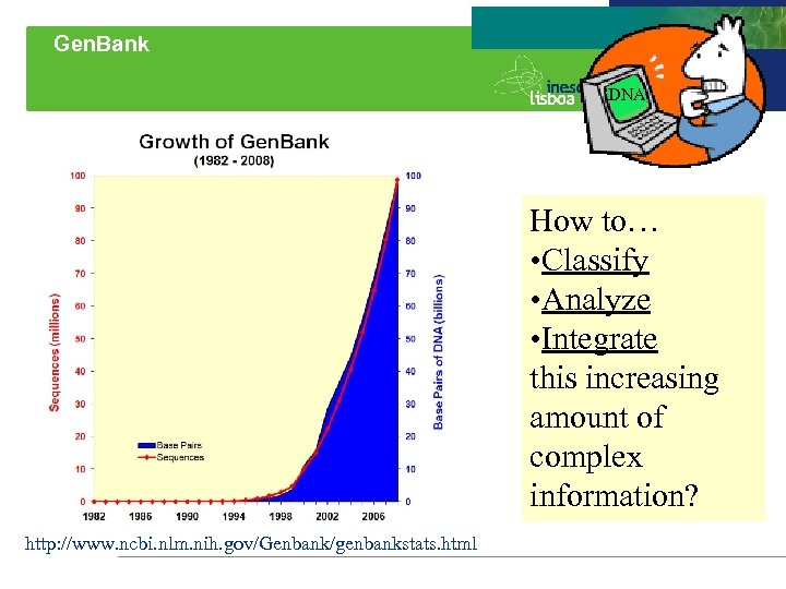 Gen. Bank DNA How to… • Classify • Analyze • Integrate this increasing amount
