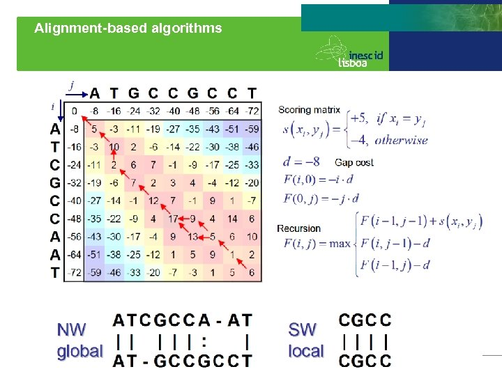 Alignment-based algorithms 8