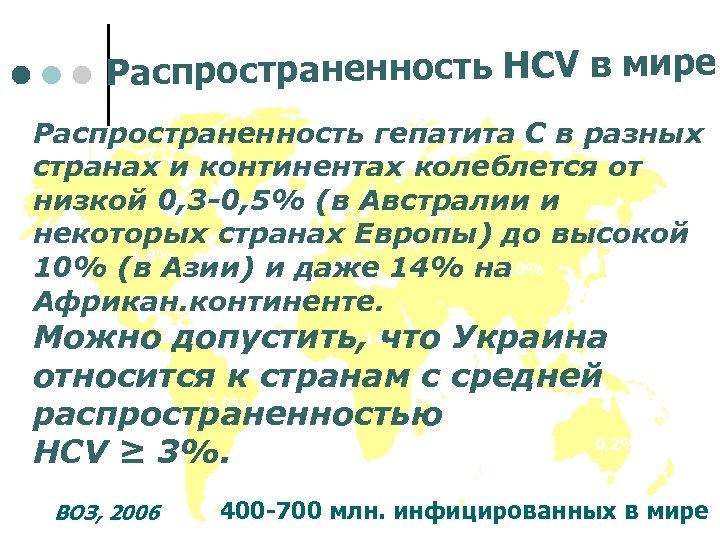 Распространенность HCV в мире Распространенность гепатита С в разных странах и континентах колеблется от