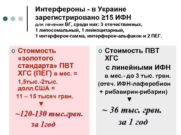 Интерфероны - в Украине зарегистрировано ≥ 15 ИФН для лечения ВГ, среди них: 3