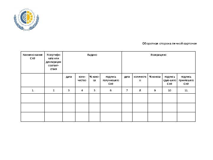 Оборотная сторона личной карточки Наимено-вание СИЗ N сертификата или декларации соответствия Выдано 1 Возвращено