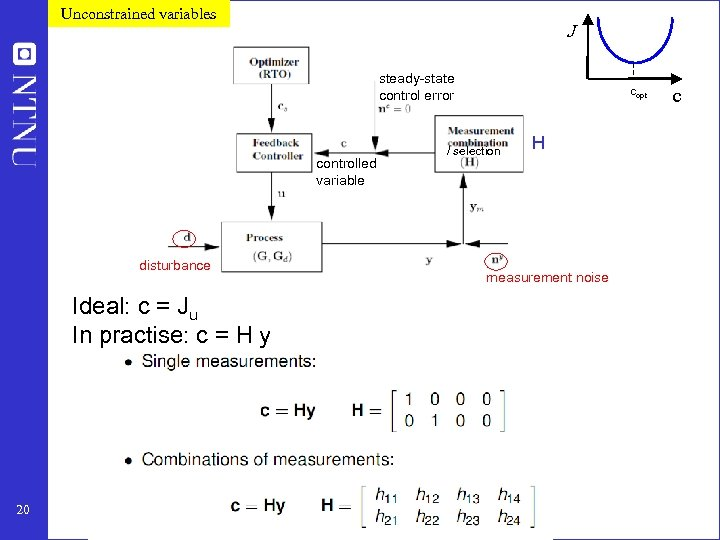Unconstrained variables J steady-state control error controlled variable disturbance Ideal: c = Ju In
