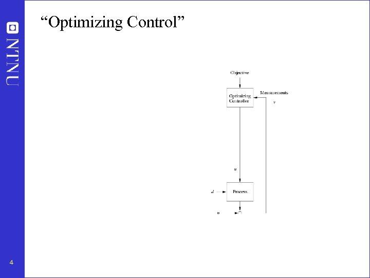 """""""Optimizing Control"""" y 4"""