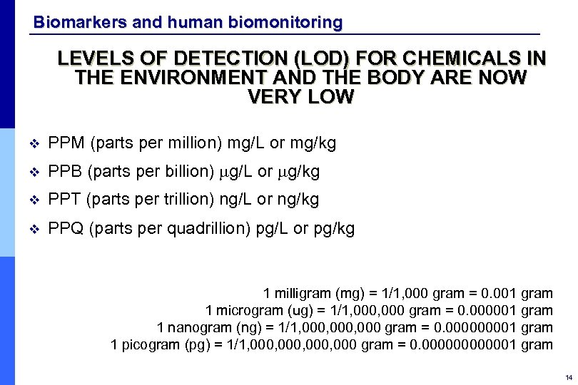 Biomarkers and human biomonitoring LEVELS OF DETECTION (LOD) FOR CHEMICALS IN THE ENVIRONMENT AND