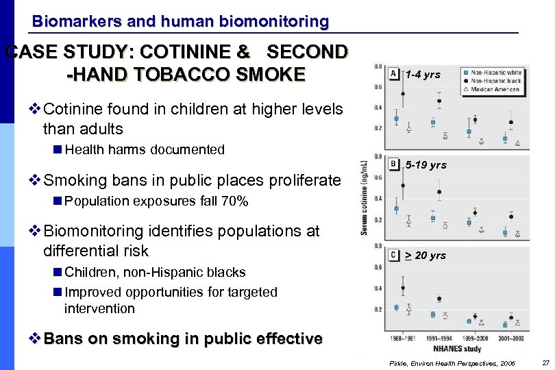 Biomarkers and human biomonitoring CASE STUDY: COTININE & SECOND -HAND TOBACCO SMOKE 1 -4