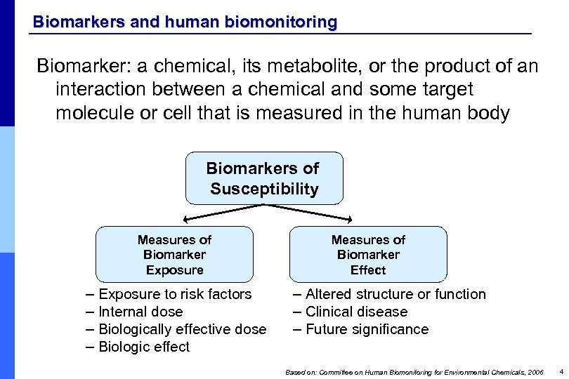 Biomarkers and human biomonitoring Biomarker: a chemical, its metabolite, or the product of an