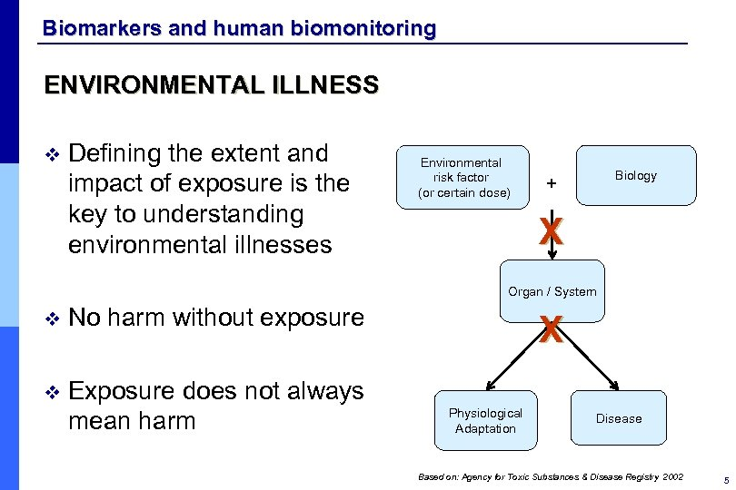 Biomarkers and human biomonitoring ENVIRONMENTAL ILLNESS v Defining the extent and impact of exposure