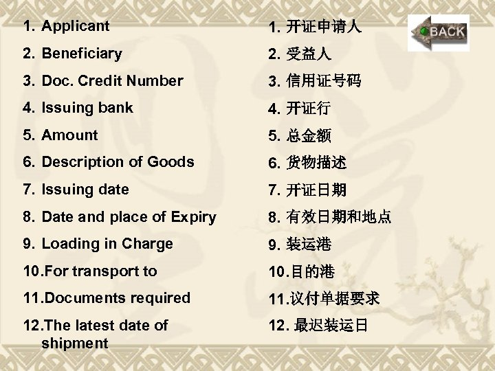 1. Applicant 1. 开证申请人 2. Beneficiary 2. 受益人 3. Doc. Credit Number 3. 信用证号码