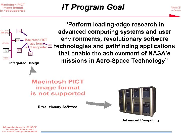 "IT Program Goal Integrated Design ""Perform leading-edge research in advanced computing systems and user"