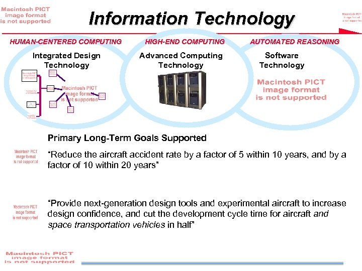Information Technology HUMAN-CENTERED COMPUTING Integrated Design Technology HIGH-END COMPUTING Advanced Computing Technology AUTOMATED REASONING