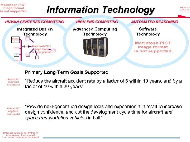 Information Technology HUMAN-CENTERED COMPUTING Integrated Design Technology HIGH-END COMPUTING Advanced Computing Technology AUTOMATED REASONING
