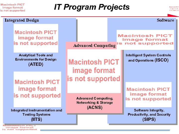 IT Program Projects Integrated Design Software Advanced Computing Analytical Tools and Environments for Design