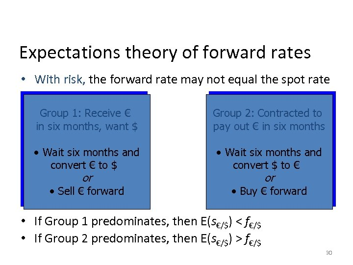 Expectations theory of forward rates • With risk, the forward rate may not equal