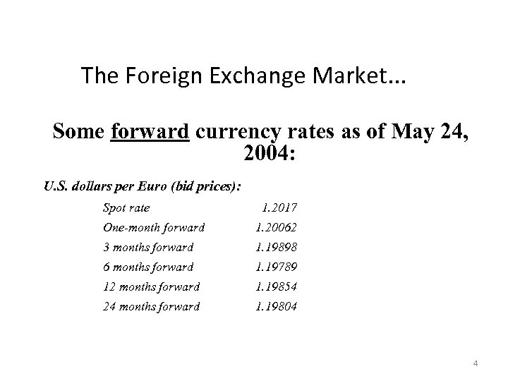The Foreign Exchange Market. . . Some forward currency rates as of May 24,