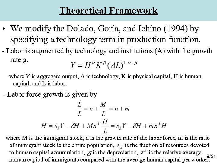 Theoretical Framework • We modify the Dolado, Goria, and Ichino (1994) by specifying a