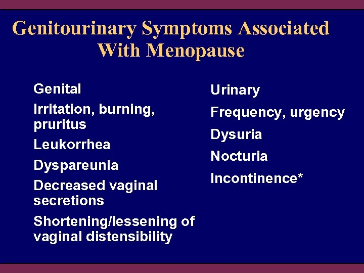 Genitourinary Symptoms Associated With Menopause Genital Irritation, burning, pruritus Leukorrhea Dyspareunia Decreased vaginal secretions